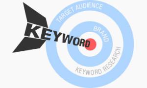 Targeting Keyword Optimization